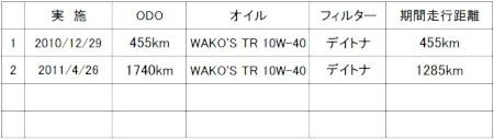 Hayabusa_oir